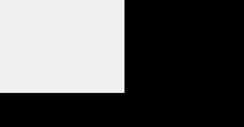 Commodity broker average salary