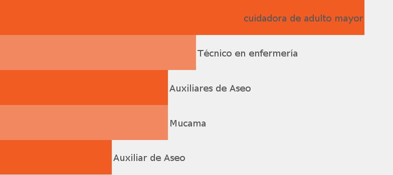 c72671a62 Empresa Grupo Cosmos - JobisJob Chile