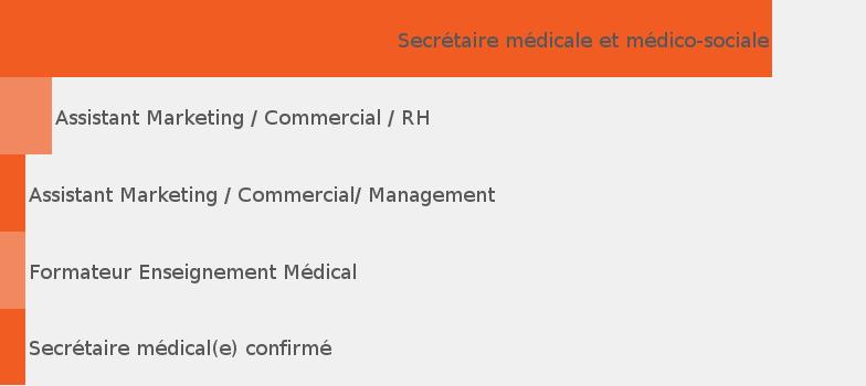 Entreprise Adiel Acf Alternance Conseil Formation Jobisjob France