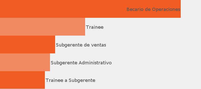 Empresa Grupo Comercial Control, S.A. de C.V. - JobisJob México 6183817b04