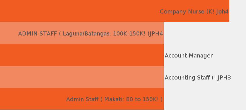 Company Sagass Consulting - JobisJob Philippines