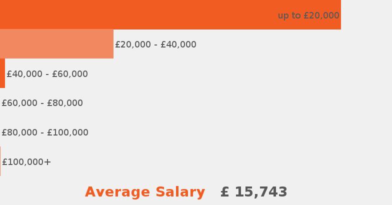 Cleaning Job Description Jobisjob United Kingdom