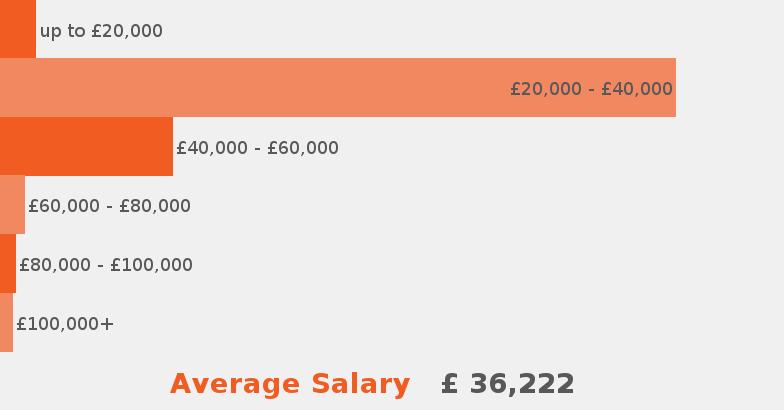 Copywriter job description JobisJob United Kingdom – Copywriter Job Description