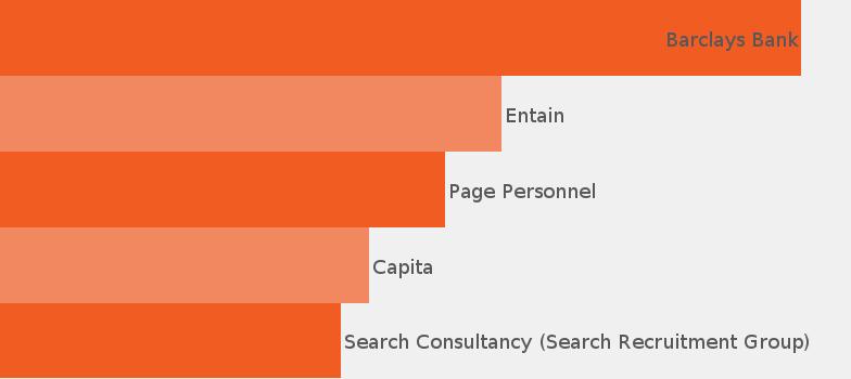 Customer Service Advisor job description - JobisJob United