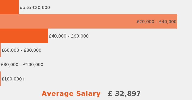 Electrician job description - JobisJob United Kingdom
