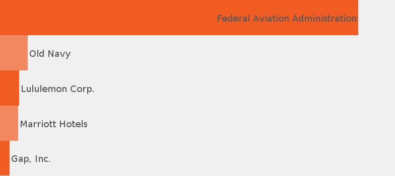 Operations Assistant job description - JobisJob United States