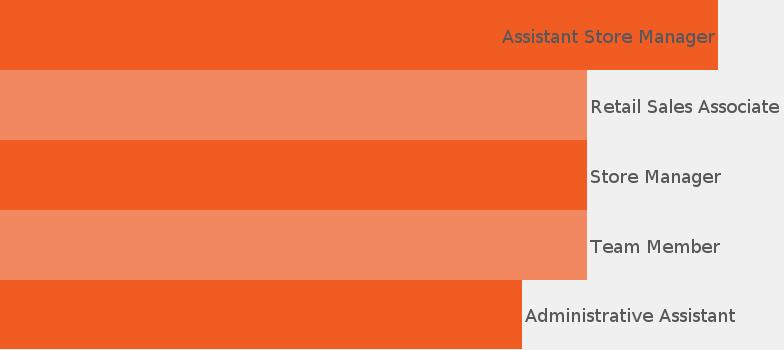 jobs in orange county ny